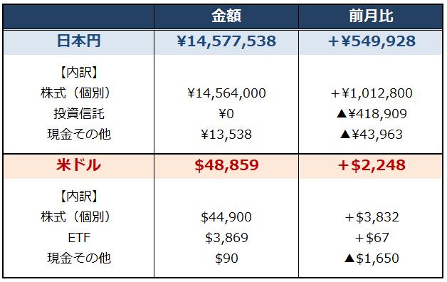 f:id:syokora11:20191102013554p:plain