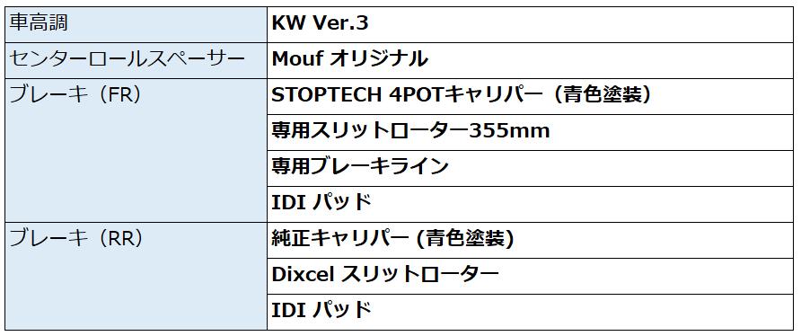f:id:syokora11:20191104064100p:plain