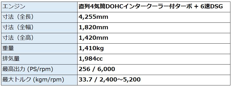 f:id:syokora11:20191104064833p:plain