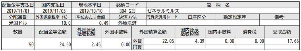 f:id:syokora11:20191107043907p:plain