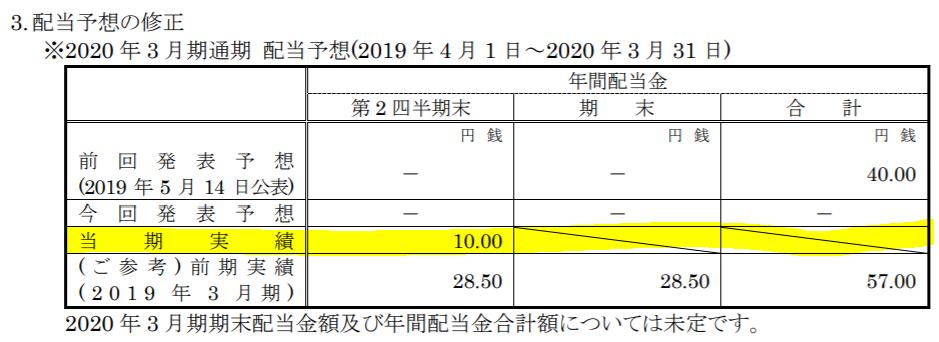f:id:syokora11:20191113044037p:plain