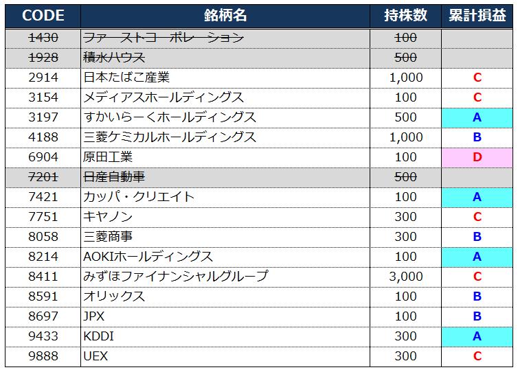 f:id:syokora11:20191114071120p:plain