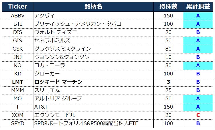 f:id:syokora11:20191114071454p:plain