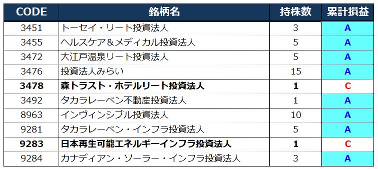 f:id:syokora11:20191114072740p:plain