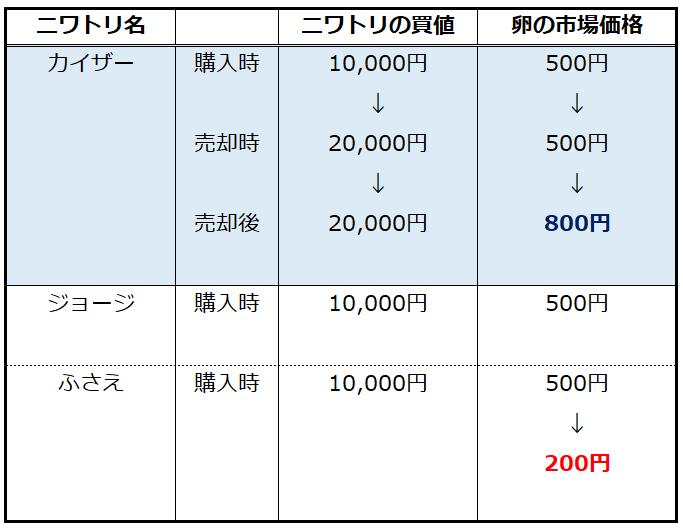 f:id:syokora11:20191118052708p:plain