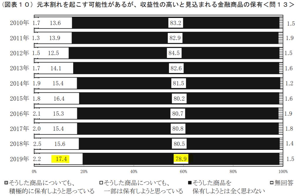 f:id:syokora11:20191119064137p:plain