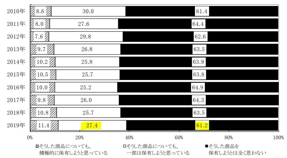 f:id:syokora11:20191119064457p:plain