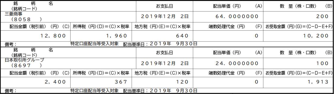 f:id:syokora11:20191203050902p:plain