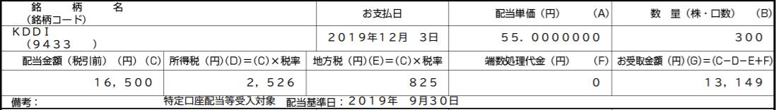 f:id:syokora11:20191205043152p:plain