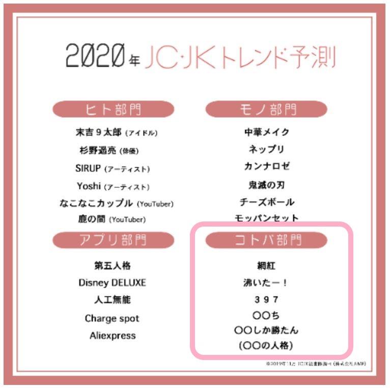 f:id:syokora11:20191207223932j:plain