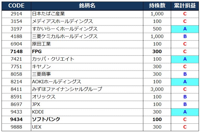 f:id:syokora11:20191214010049p:plain