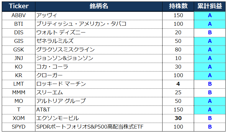 f:id:syokora11:20191214011052p:plain