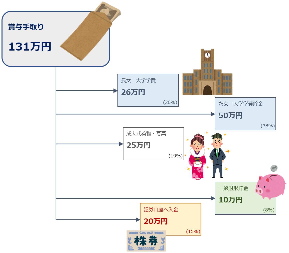 f:id:syokora11:20191214055133p:plain