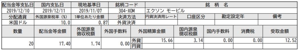 f:id:syokora11:20191217041000p:plain