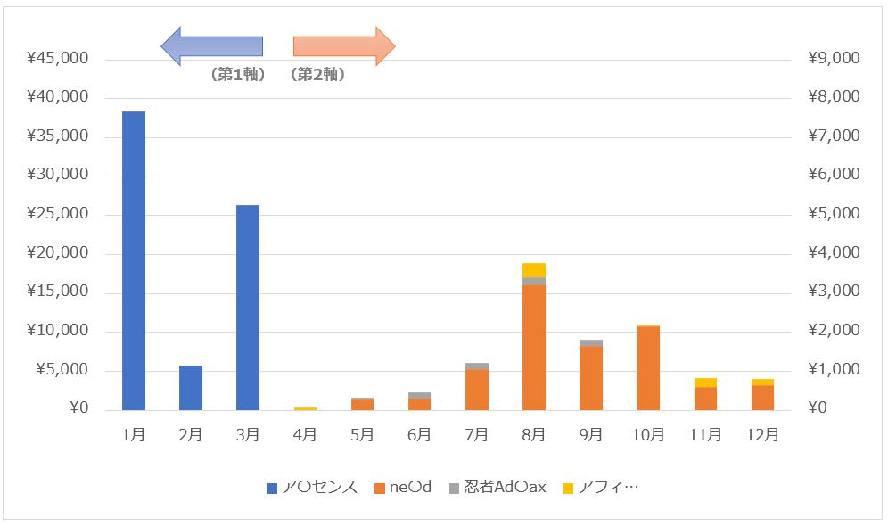 f:id:syokora11:20200103220306p:plain