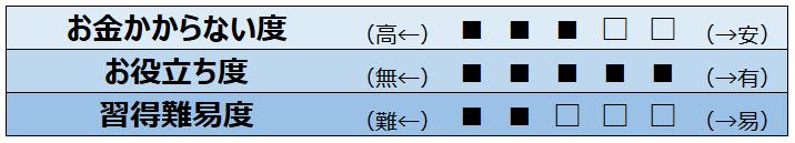 f:id:syokora11:20200110090315p:plain