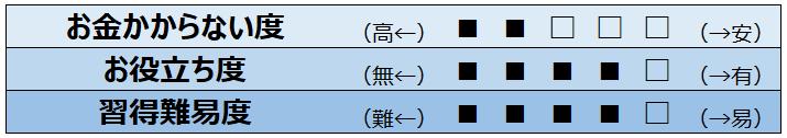 f:id:syokora11:20200110090747p:plain