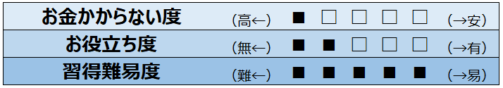 f:id:syokora11:20200110091349p:plain