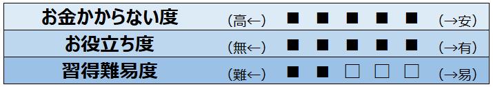 f:id:syokora11:20200110091851p:plain