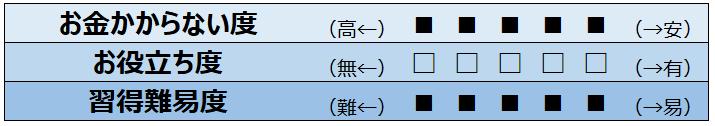 f:id:syokora11:20200110092626p:plain