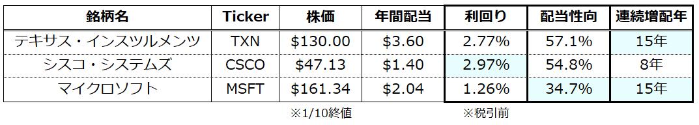 f:id:syokora11:20200111211524p:plain