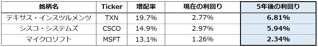 f:id:syokora11:20200111213353p:plain