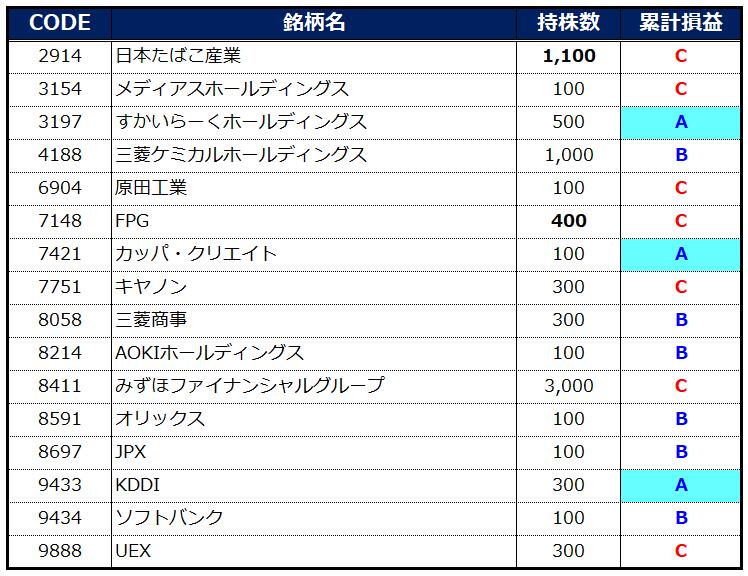 f:id:syokora11:20200116040622p:plain