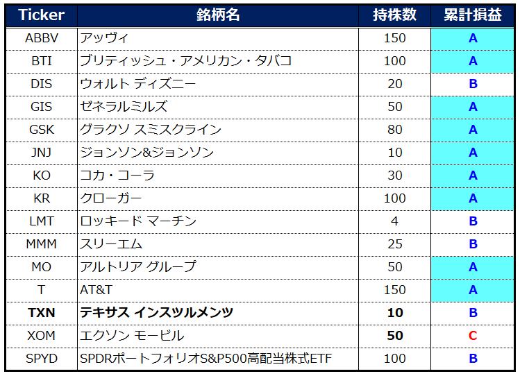 f:id:syokora11:20200116041506p:plain