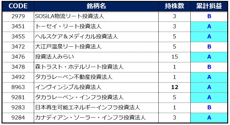 f:id:syokora11:20200116060844p:plain