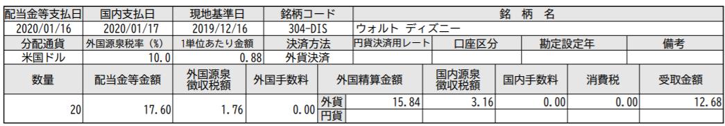 f:id:syokora11:20200123045828p:plain