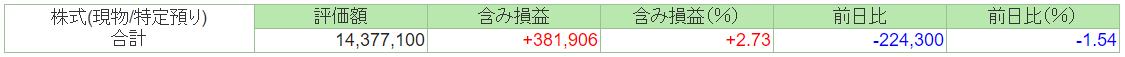 f:id:syokora11:20200128044610p:plain