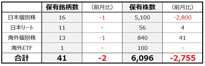 f:id:syokora11:20200201182438p:plain