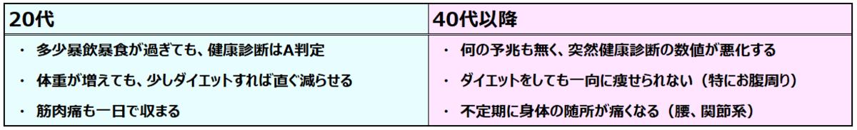 f:id:syokora11:20200207065353p:plain