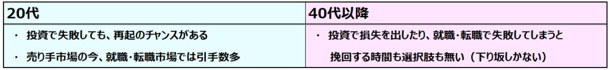 f:id:syokora11:20200207065548p:plain