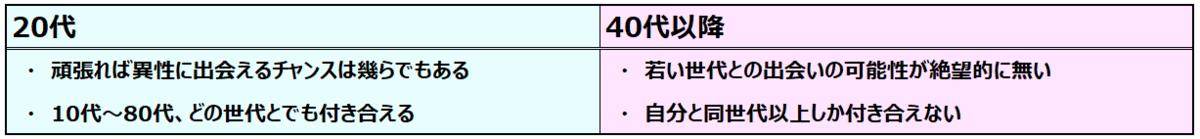 f:id:syokora11:20200207065637p:plain
