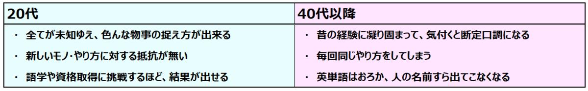 f:id:syokora11:20200207072610p:plain