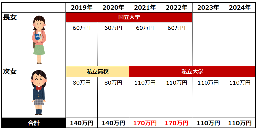 f:id:syokora11:20200209055805p:plain