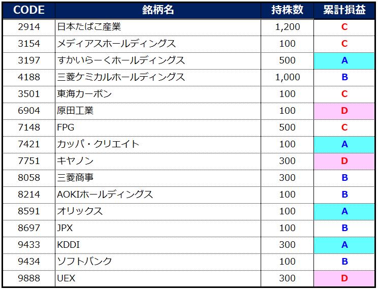 f:id:syokora11:20200215213241p:plain