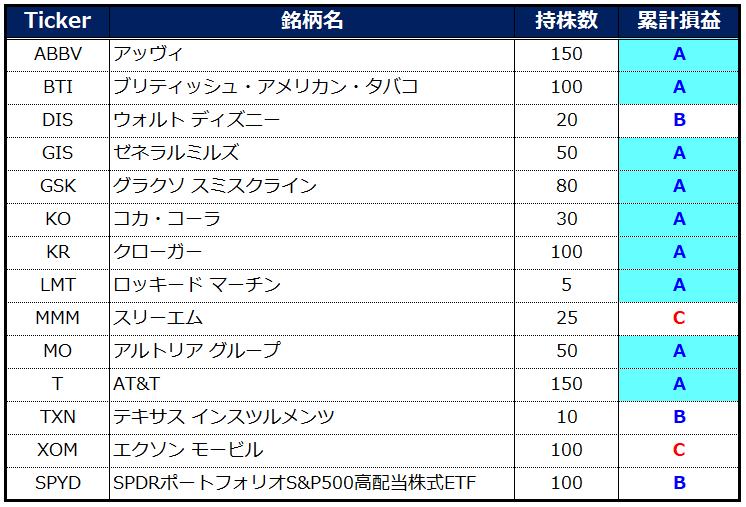 f:id:syokora11:20200215213611p:plain