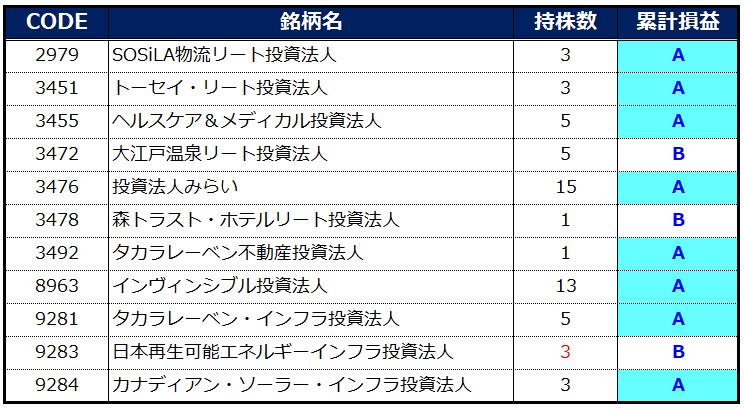f:id:syokora11:20200215214632p:plain