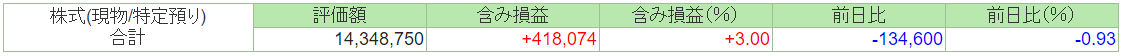 f:id:syokora11:20200216031633p:plain