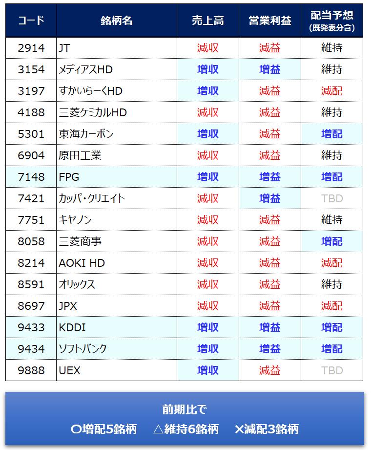 f:id:syokora11:20200216050152p:plain