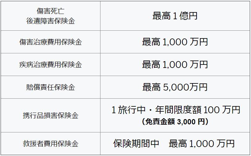 f:id:syokora11:20200221063118p:plain