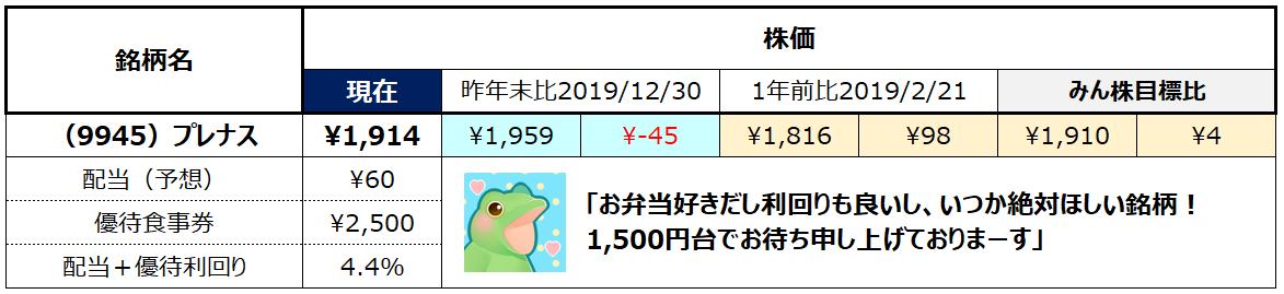 f:id:syokora11:20200222054305p:plain