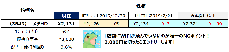 f:id:syokora11:20200222054430p:plain