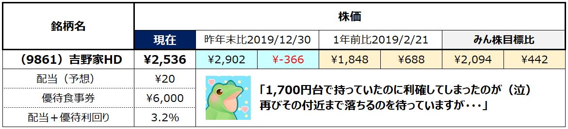 f:id:syokora11:20200222054640p:plain