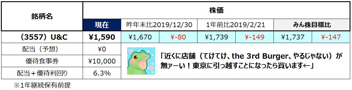 f:id:syokora11:20200222054905p:plain