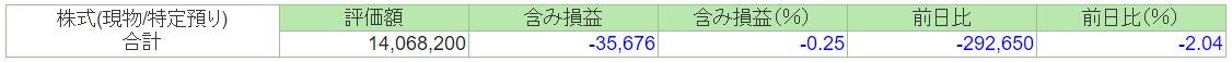 f:id:syokora11:20200226050700p:plain