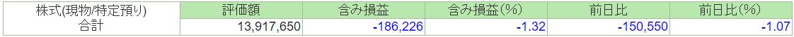 f:id:syokora11:20200227021639p:plain