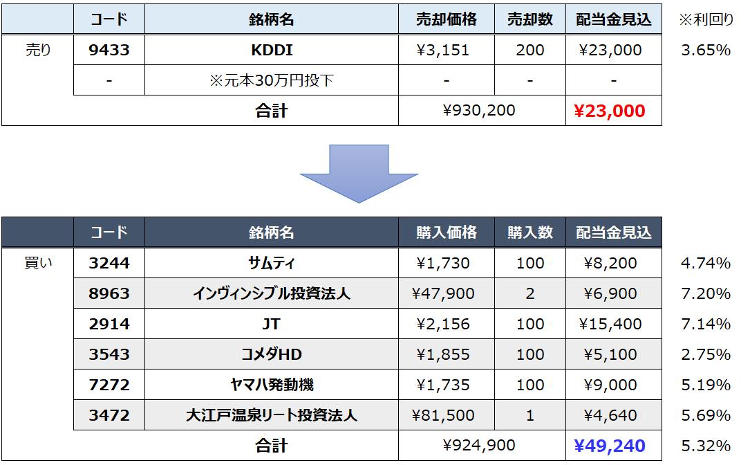 f:id:syokora11:20200229035858p:plain